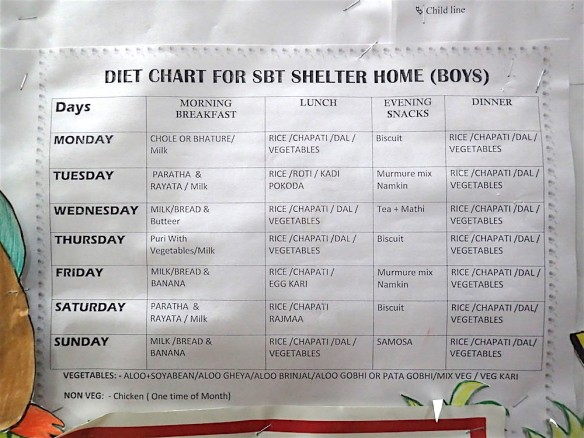 The diet schedule for the shelter home